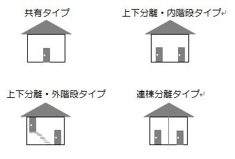 2type.jpg